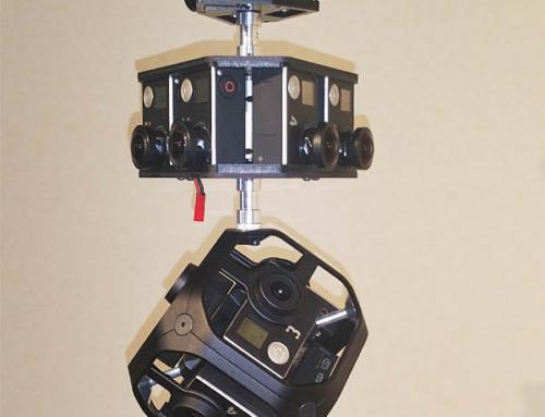 360 Grad 3D Kamera